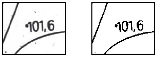 Correct Threshold Parameter