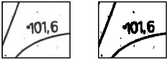 Incorrect Threshold Parameter